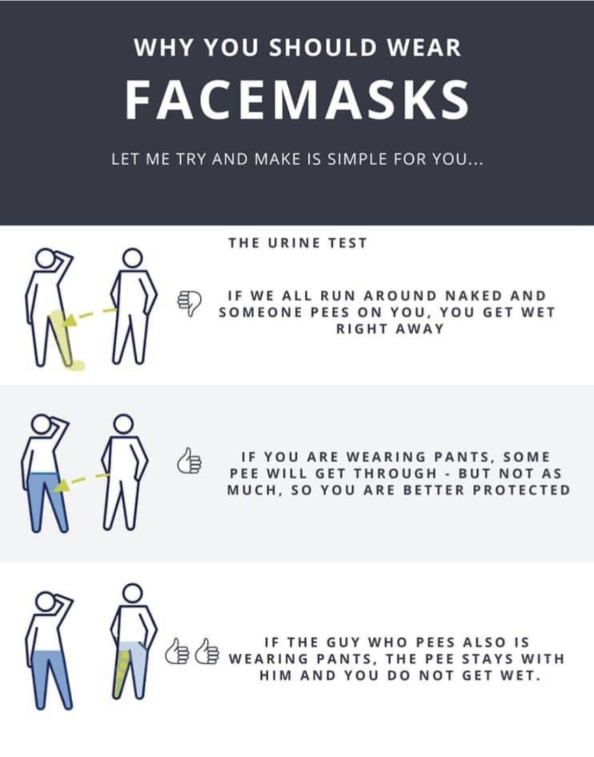 Facemasks pee graphic